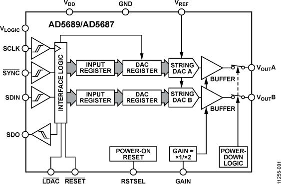 AD5687