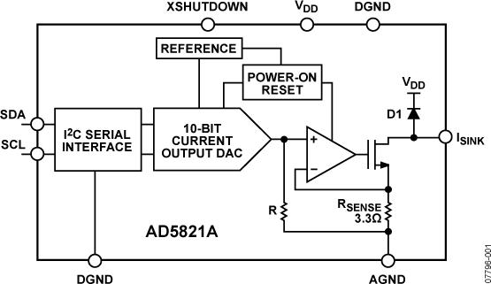 AD5821A