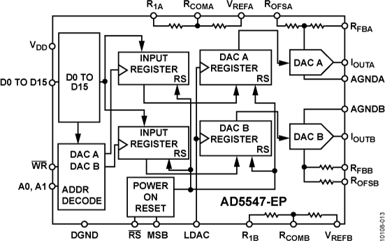 AD5547