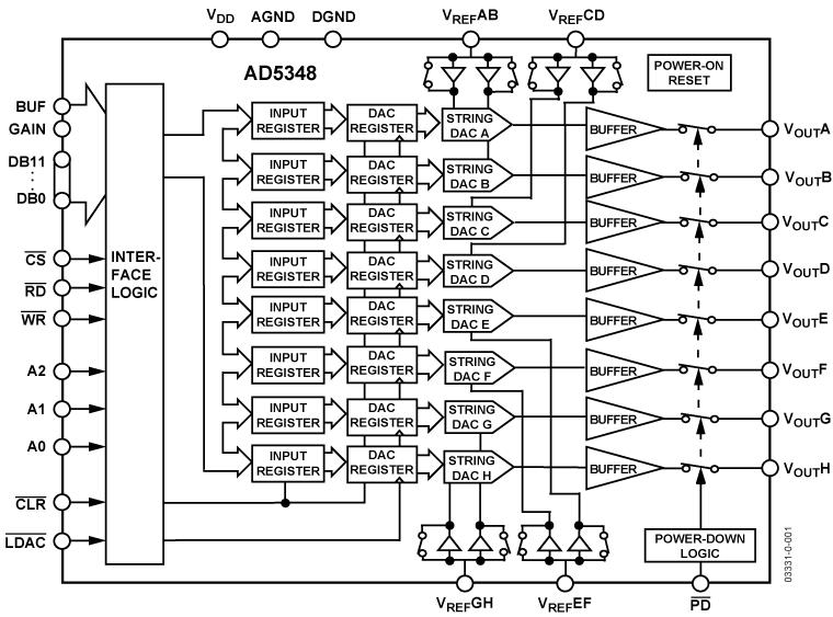 AD5347