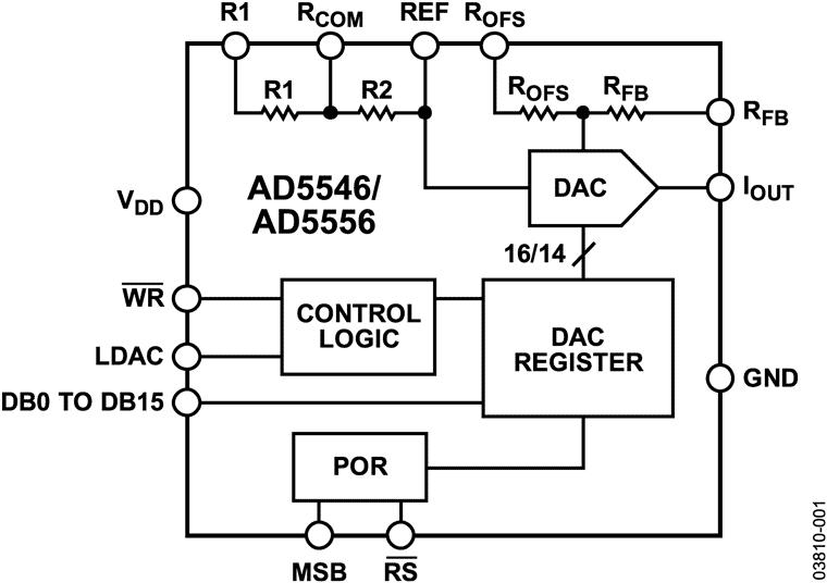AD5556