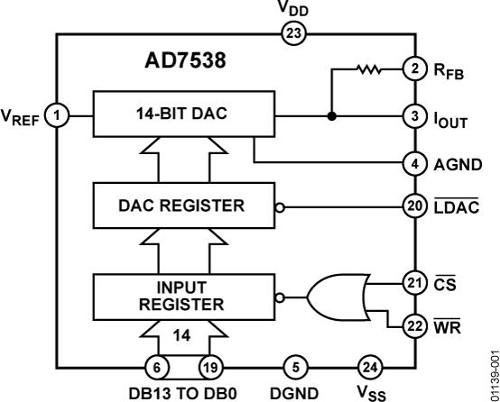AD7538