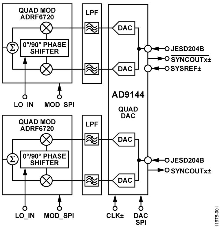AD9144