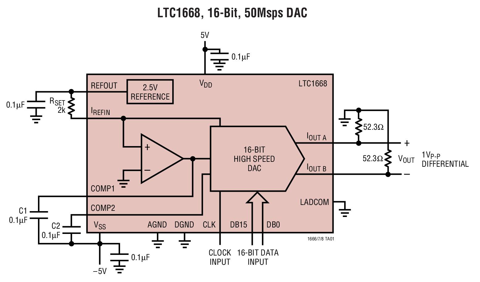LTC1668