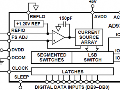 AD9750标准高速数模转换器参数介绍及中文PDF下载