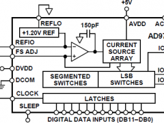 AD9752标准高速数模转换器参数介绍及中文PDF下载