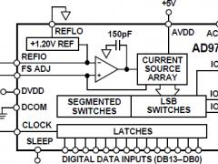 AD9754标准高速数模转换器参数介绍及中文PDF下载