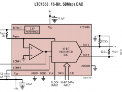 LTC1666快速精密数模转换器参数介绍及中文PDF下载