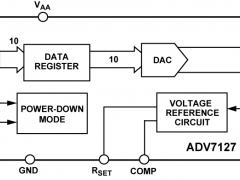 ADV7127标准高速数模转换器参数介绍及中文PDF下载