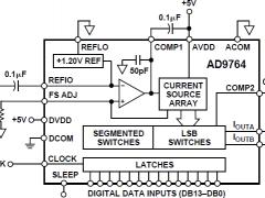 AD9764标准高速数模转换器参数介绍及中文PDF下载