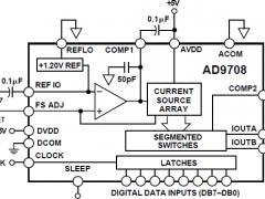 AD9708标准高速数模转换器参数介绍及中文PDF下载
