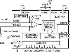 AD9762标准高速数模转换器参数介绍及中文PDF下载