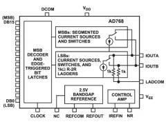 AD768标准高速数模转换器参数介绍及中文PDF下载