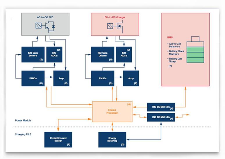 ADI计划精选:ADI公司再生动力—动力贮存解决计划