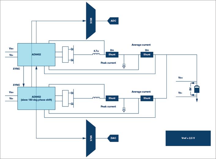 ADI计划精选:ADI锂离子电池测验设备解决计划