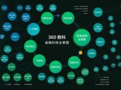 360数科技术开放日:首次体系化对外展现普惠金融实践与核心技术成果