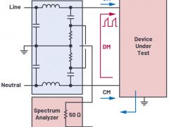 ADI:轻松快速设计开关模式电源EMI滤波器