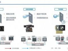 dTOF传感器的产业化之路应该怎么走