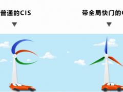 思特威全新推出SC910GS与SC410GS,全面赋能智能交通系统