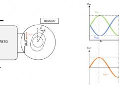新日本无线和多摩川精机共同研发用于车载旋转变压器的励磁放大器NJU7870