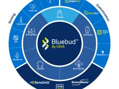 瞄准蓝牙音频市场,CEVA高集成无线音频平台Bluebud问市